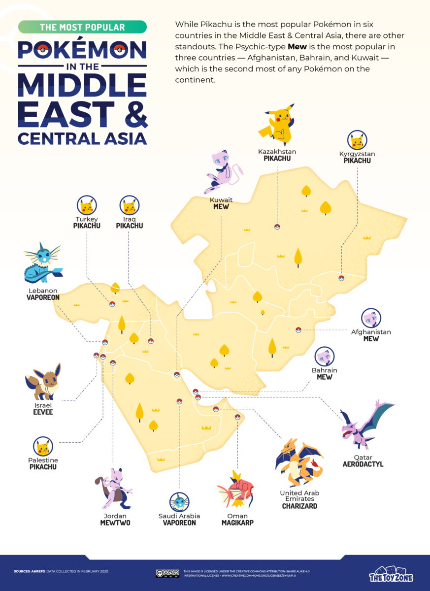 Pokemon for the Middle East and Central Asia